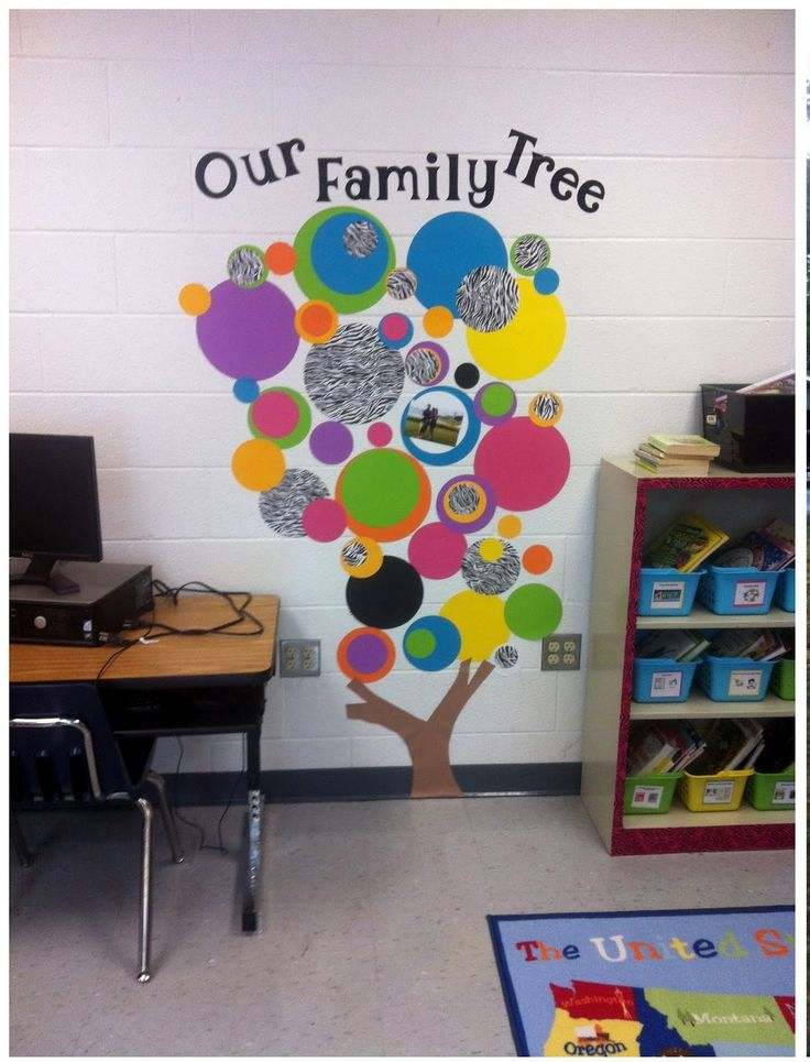 Classroom Decorating Ideas for Kids - LooksBetterNow